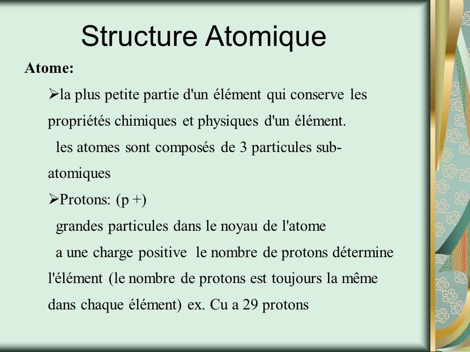 Structure Atomique Atome: