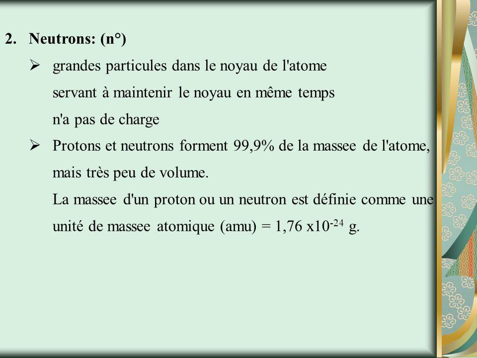 Neutrons: (n°) grandes particules dans le noyau de l atome servant à maintenir le noyau en même temps n a pas de charge.
