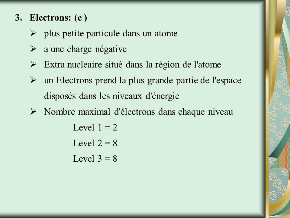 Electrons: (e-) plus petite particule dans un atome. a une charge négative. Extra nucleaire situé dans la région de l atome.