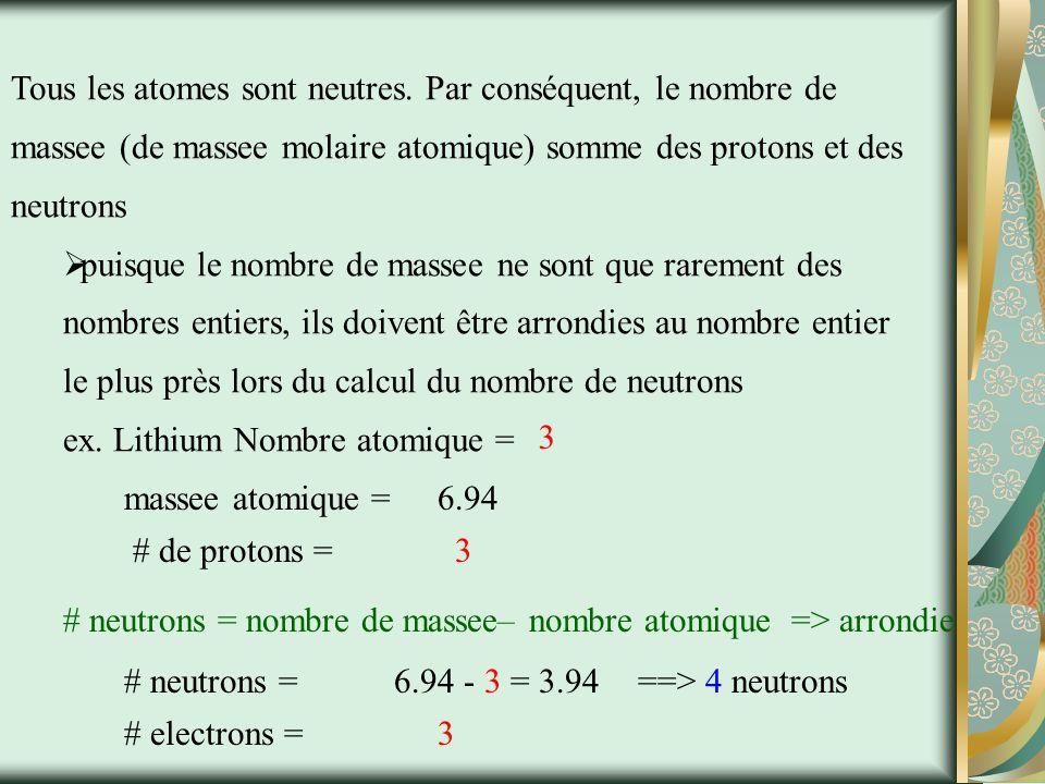 Tous les atomes sont neutres