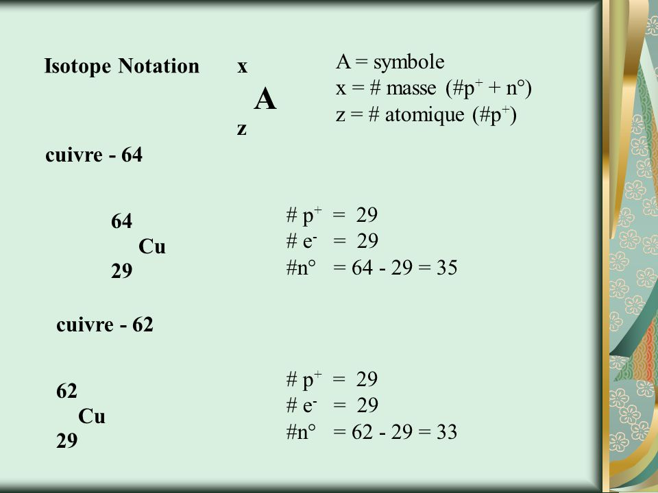 A = symbole x = # masse (#p+ + n°) z = # atomique (#p+) Isotope Notation. x. A. z. cuivre - 64.