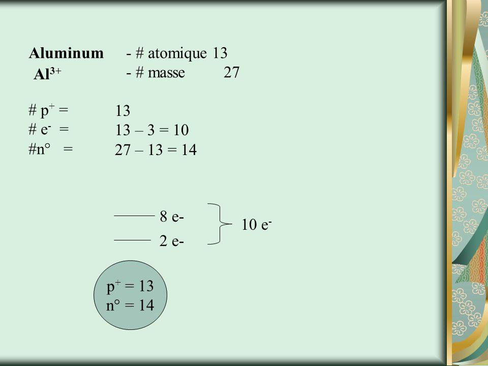Aluminum - # atomique 13 - # masse 27. Al3+ # p+ = # e- = #n° = 13. 13 – 3 = 10. 27 – 13 = 14.
