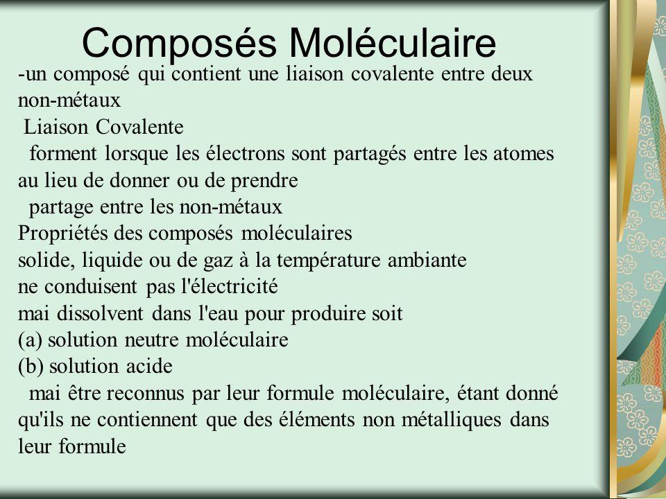 Composés Moléculaire
