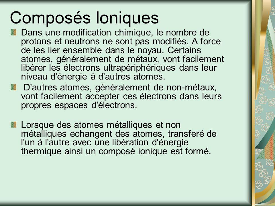 Composés Ioniques