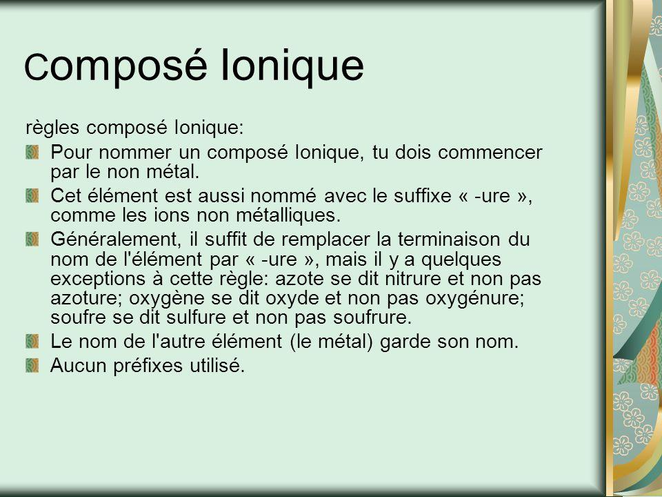 Composé Ionique règles composé Ionique: