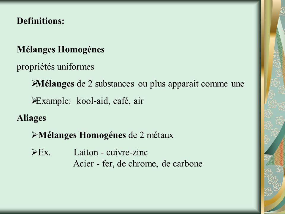 Definitions: Mélanges Homogénes. propriétés uniformes. Mélanges de 2 substances ou plus apparait comme une.