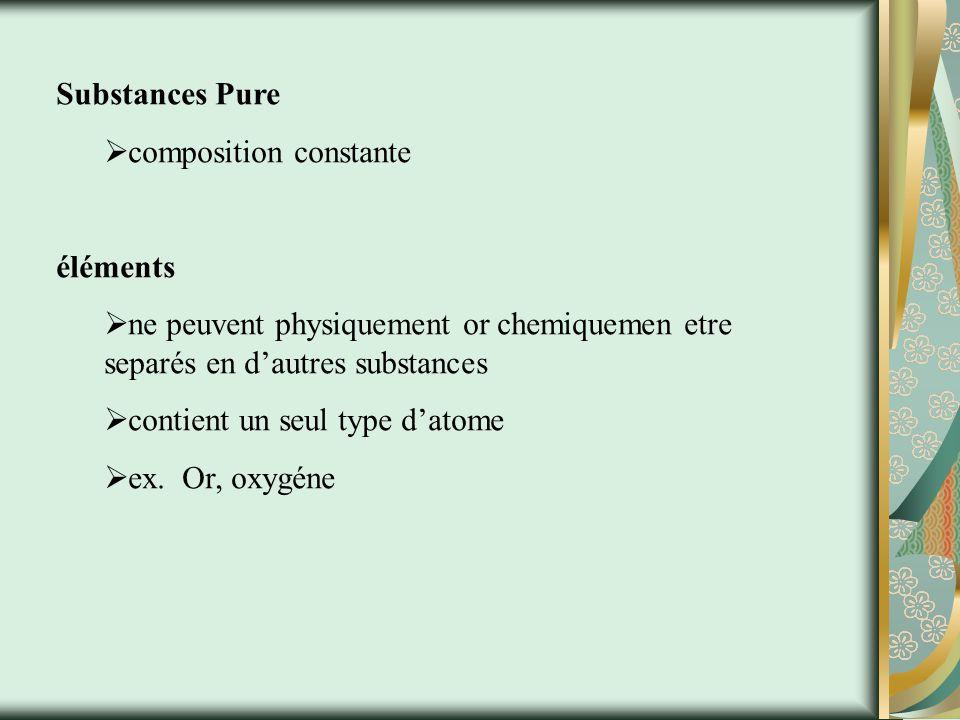 Substances Pure composition constante. éléments. ne peuvent physiquement or chemiquemen etre separés en d'autres substances.