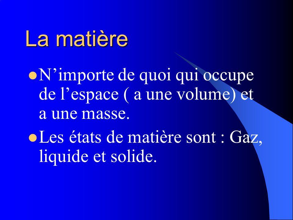 La matière N'importe de quoi qui occupe de l'espace ( a une volume) et a une masse.