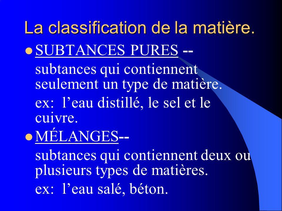 La classification de la matière.