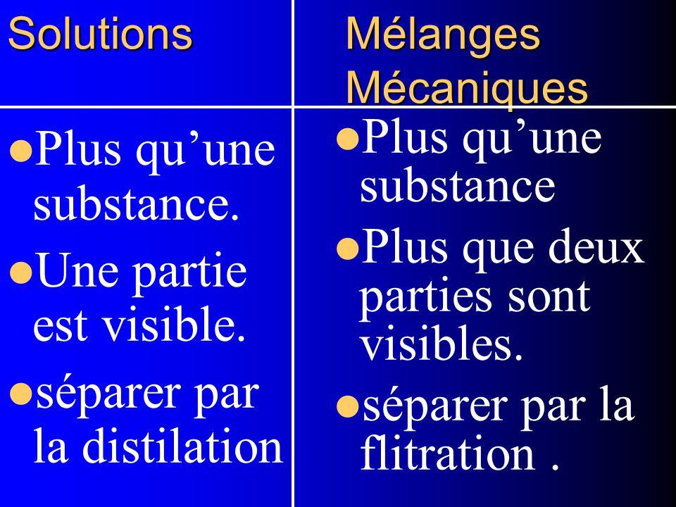 Solutions Mélanges Mécaniques