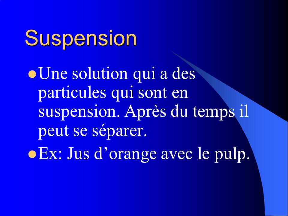 Suspension Une solution qui a des particules qui sont en suspension. Après du temps il peut se séparer.