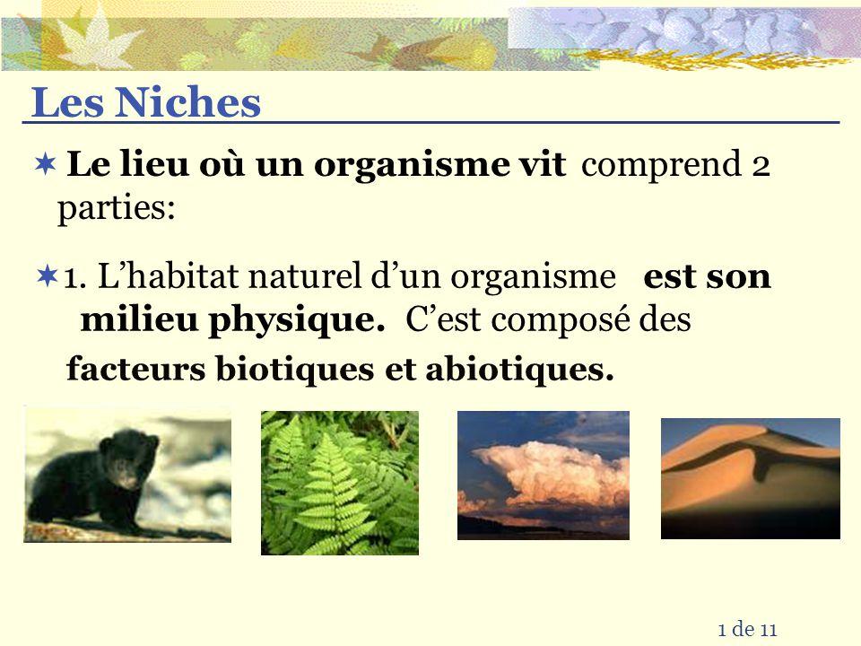 Les Niches comprend 2 parties: Le lieu où un organisme vit