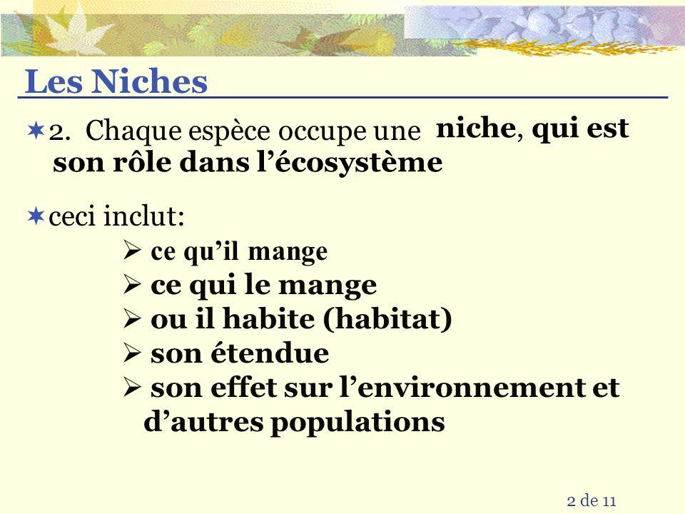 Les Niches 2. Chaque espèce occupe une