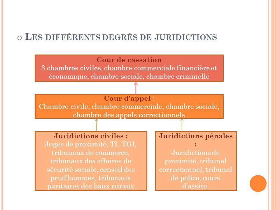 La place de la justice commerciale dans l organisation de for Chambre de commerce internationale arbitrage