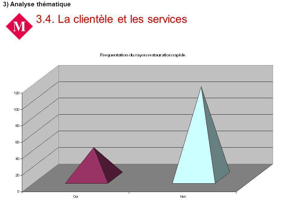 3.4. La clientèle et les services