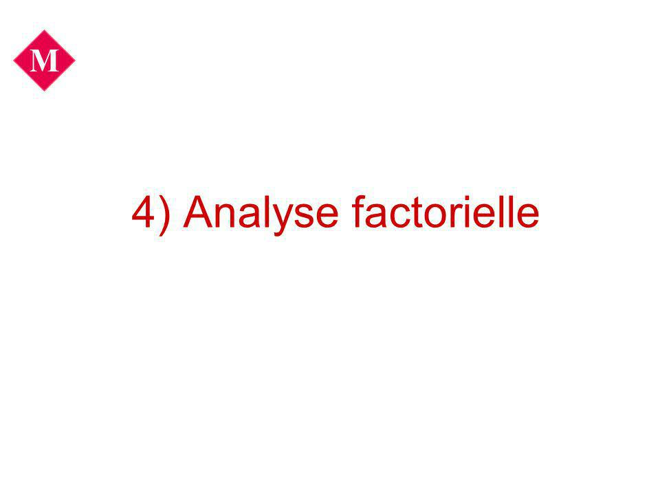 4) Analyse factorielle