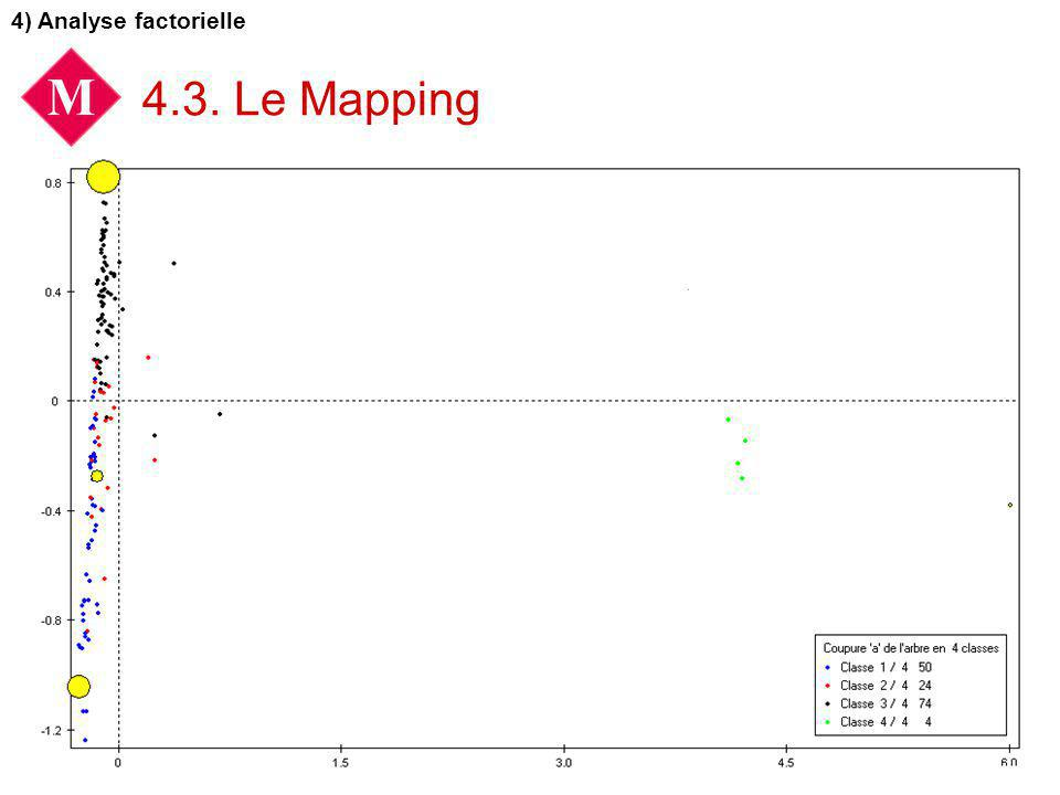 4) Analyse factorielle 4.3. Le Mapping