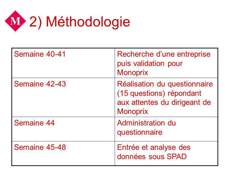 2) Méthodologie Semaine 40-41