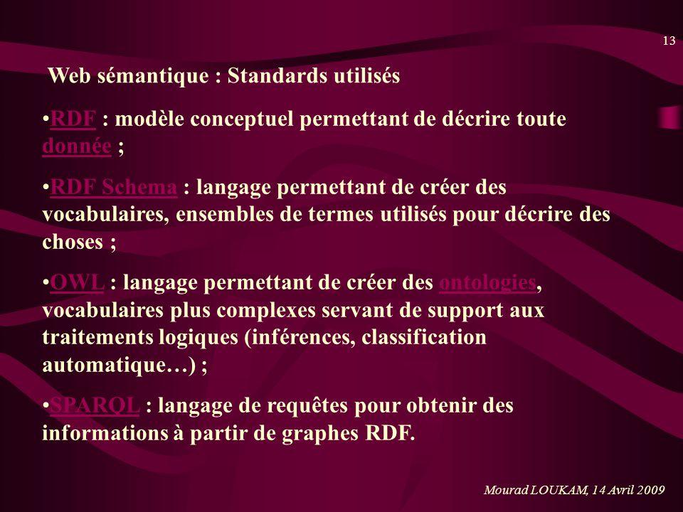 Web sémantique : Standards utilisés