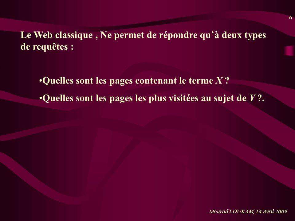 Le Web classique , Ne permet de répondre qu'à deux types de requêtes :