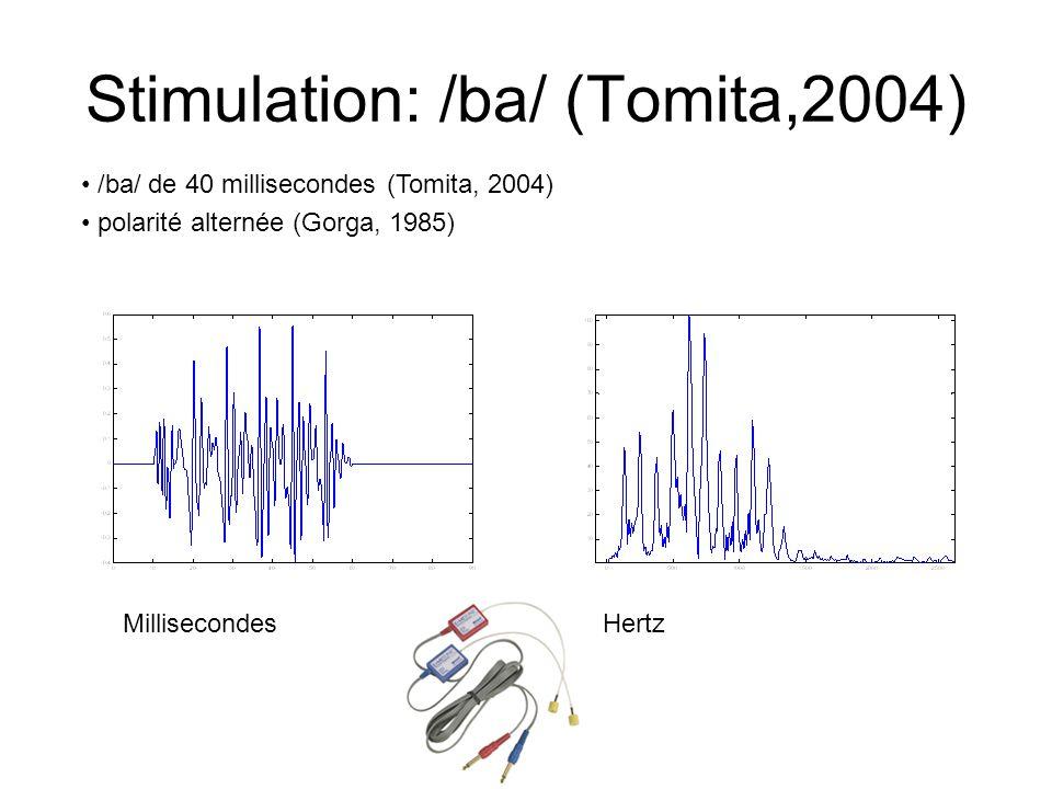 Stimulation: /ba/ (Tomita,2004)