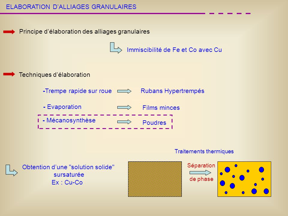 ELABORATION D'ALLIAGES GRANULAIRES