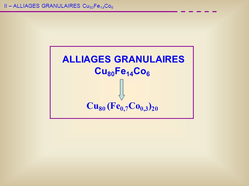 ALLIAGES GRANULAIRES Cu80Fe14Co6 Cu80 (Fe0,7Co0,3)20