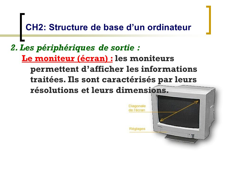 CH2: Structure de base d'un ordinateur