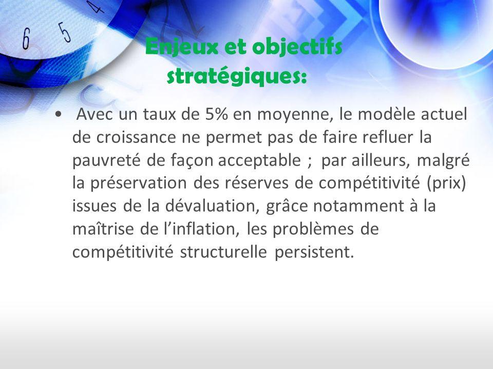 Enjeux et objectifs stratégiques: