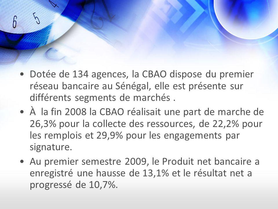 Dotée de 134 agences, la CBAO dispose du premier réseau bancaire au Sénégal, elle est présente sur différents segments de marchés .
