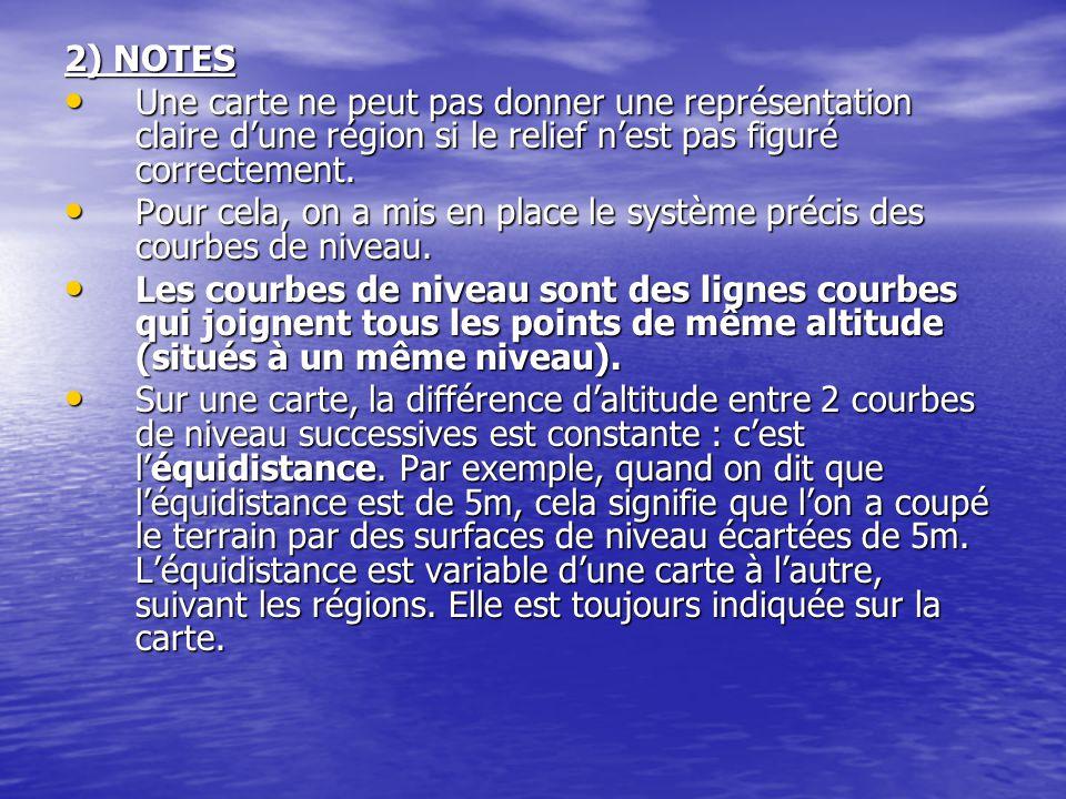 2) NOTES Une carte ne peut pas donner une représentation claire d'une région si le relief n'est pas figuré correctement.