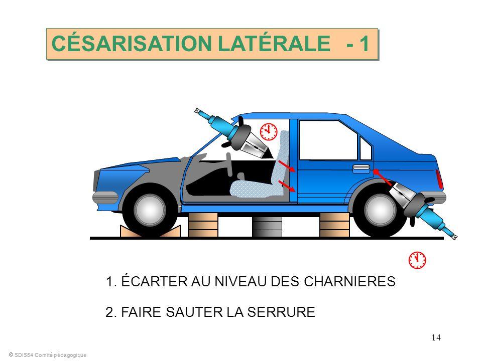   CÉSARISATION LATÉRALE - 1 1. ÉCARTER AU NIVEAU DES CHARNIERES