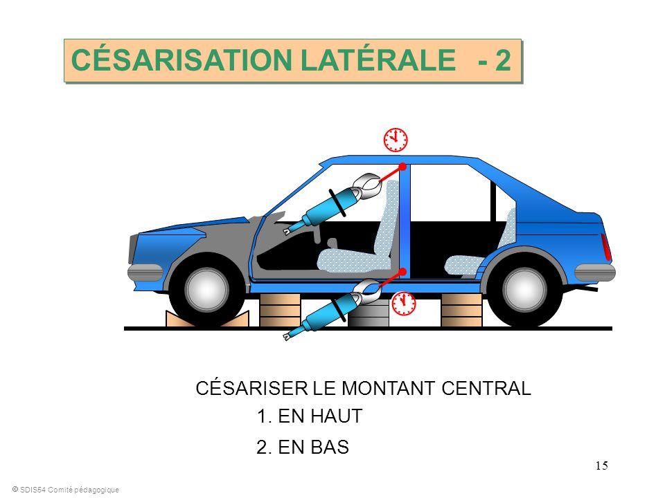   CÉSARISATION LATÉRALE - 2 CÉSARISER LE MONTANT CENTRAL 1. EN HAUT