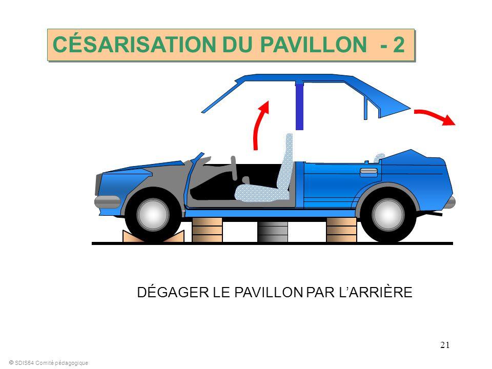 DÉGAGER LE PAVILLON PAR L'ARRIÈRE
