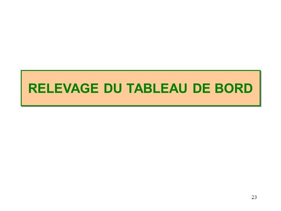 RELEVAGE DU TABLEAU DE BORD