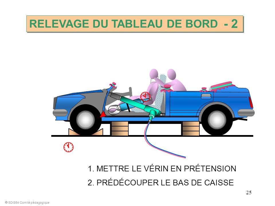   - 2 RELEVAGE DU TABLEAU DE BORD 1. METTRE LE VÉRIN EN PRÉTENSION