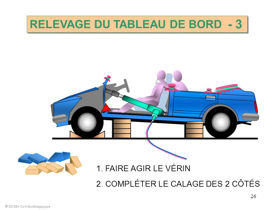 - 3 RELEVAGE DU TABLEAU DE BORD 1. FAIRE AGIR LE VÉRIN