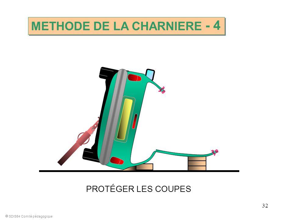 - 4 METHODE DE LA CHARNIERE PROTÉGER LES COUPES
