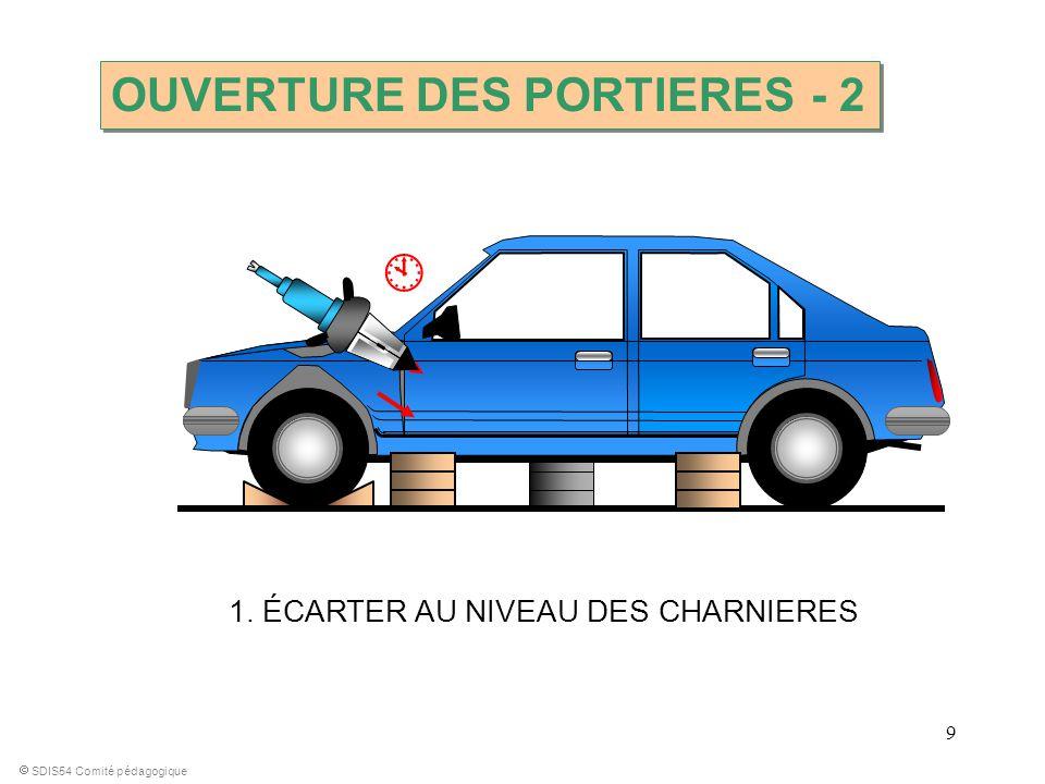  OUVERTURE DES PORTIERES - 2 1. ÉCARTER AU NIVEAU DES CHARNIERES