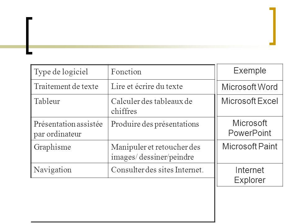 Exemple de presentation pour site de rencontre