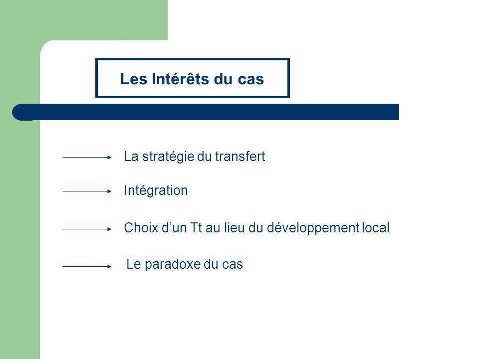 Les Intérêts du cas La stratégie du transfert Intégration