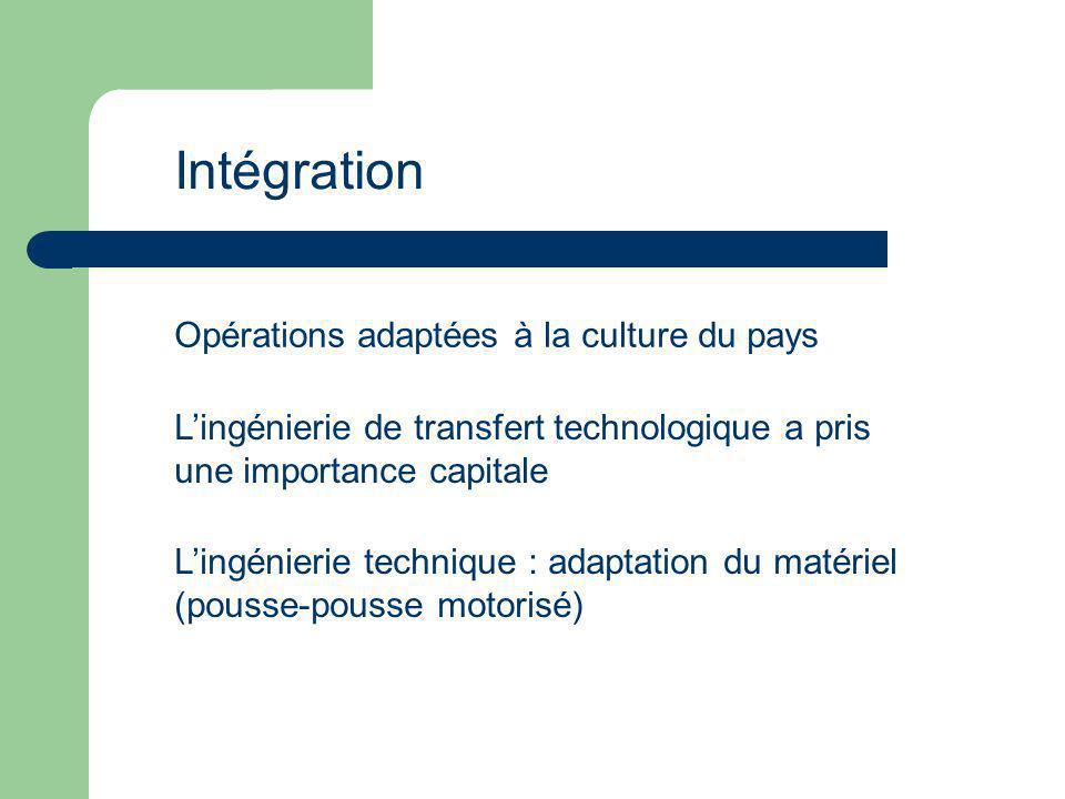 Intégration Opérations adaptées à la culture du pays