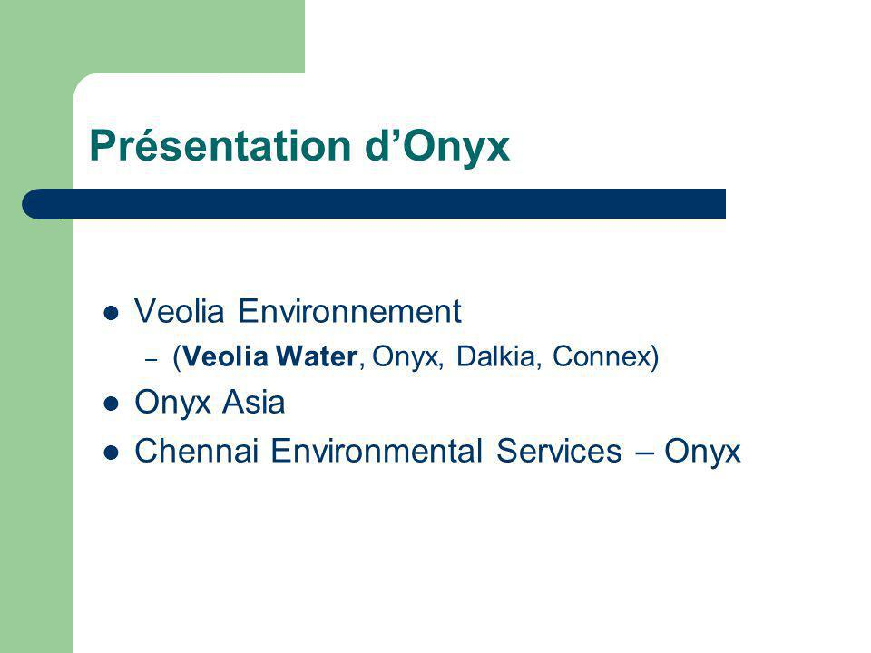 Présentation d'Onyx Veolia Environnement Onyx Asia