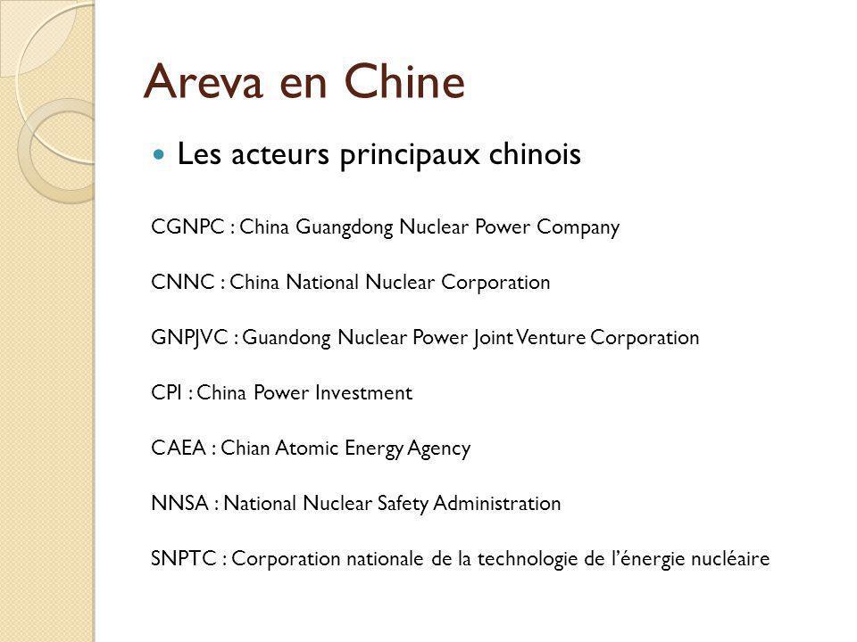 Areva en Chine Les acteurs principaux chinois