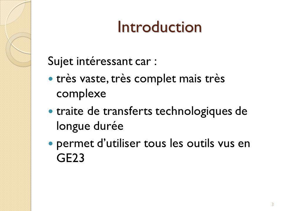 Introduction Sujet intéressant car :
