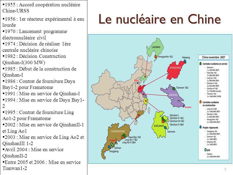Le nucléaire en Chine 1955 : Accord coopération nucléaire Chine-URSS