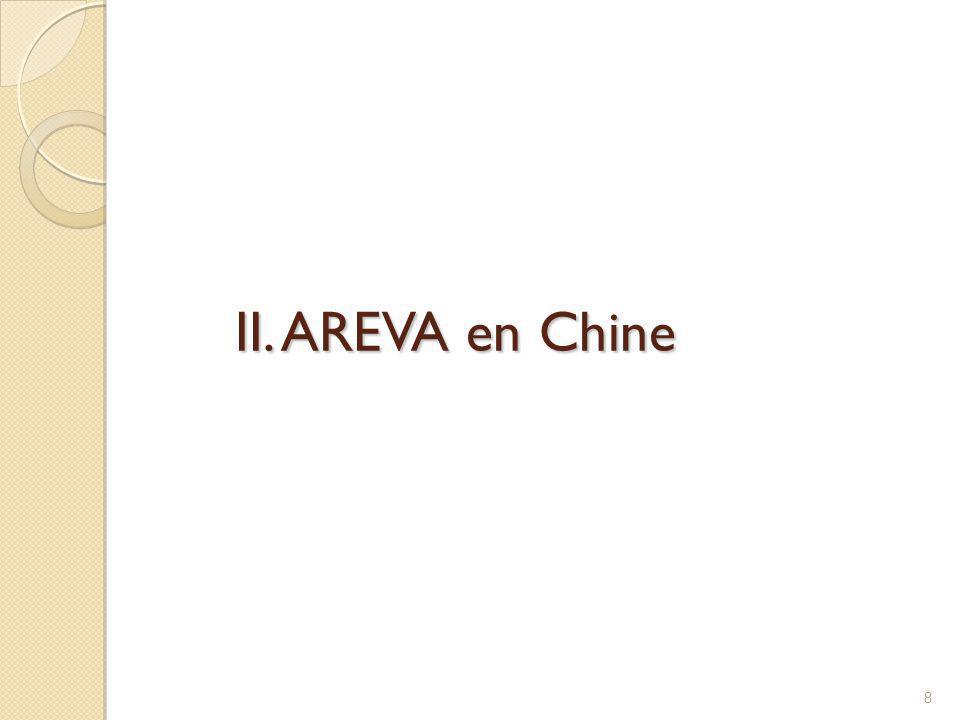 II. AREVA en Chine