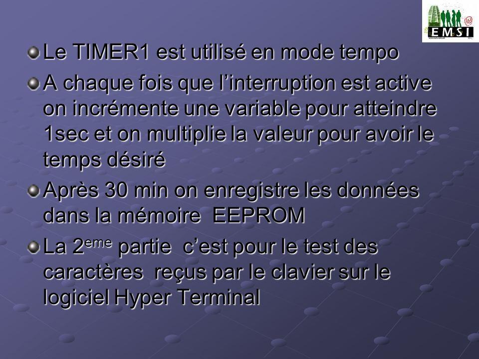 Le TIMER1 est utilisé en mode tempo