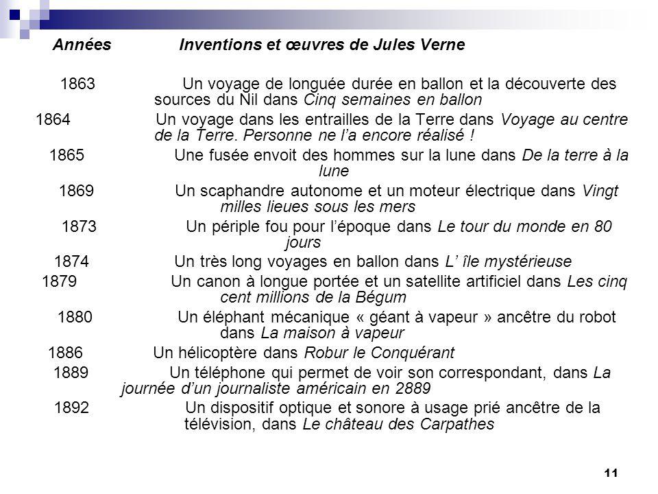 Années Inventions et œuvres de Jules Verne