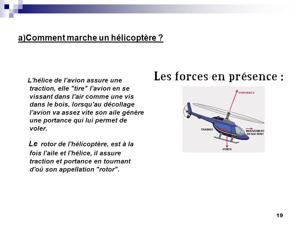 a)Comment marche un hélicoptère